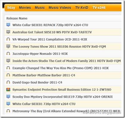 FILEnetworks Blog: iReleases Indexes Latest Scene Releases