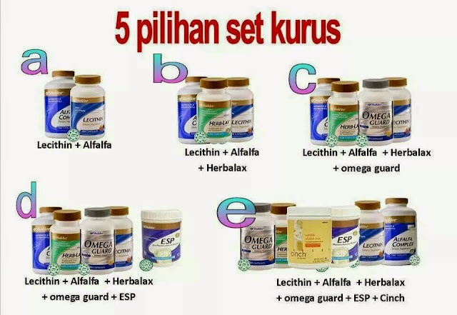 Image result for SET KURUS SHAKLEE