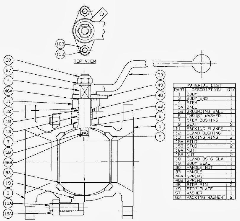 Ball valves, split body, regular port, flanged ends