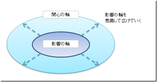 2012-05-16 13h01_40