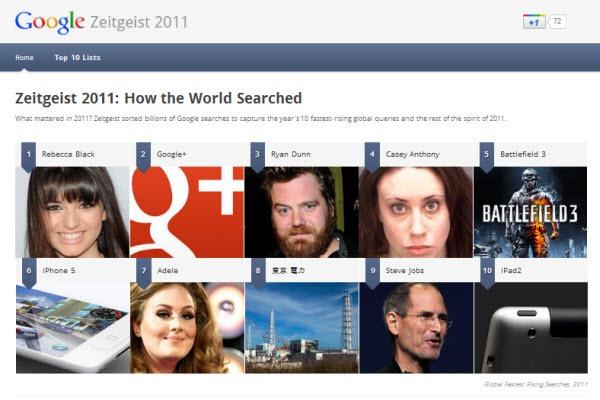 Zeitgeist2011