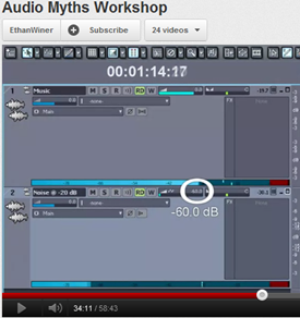 ethan winer audio myths audibility