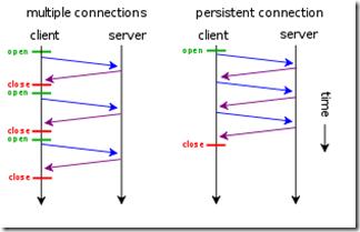 UUID & Simple technique for UUID validation in Java   Expert