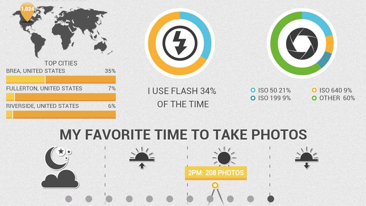 Photo Infographic Gen Lite - screenshot