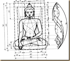 how to draw buddha