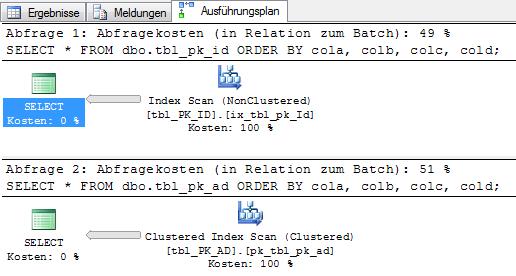 [ExecutionPlan---04---use-of-rebuild-%255B1%255D.png]