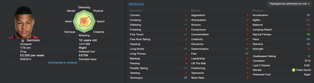 Serge Gnabry - Starting attributes