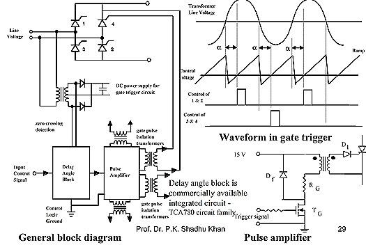 thyristor gate control or firing circuit design