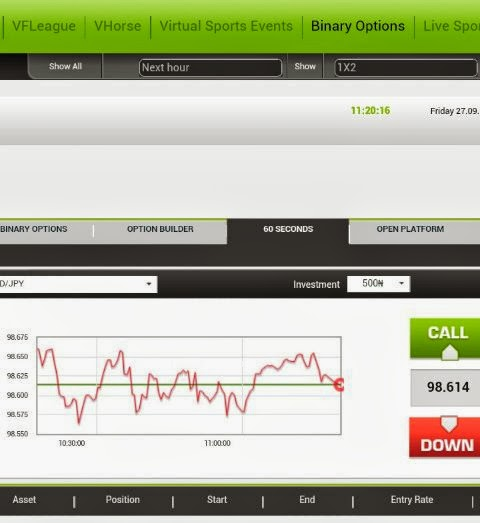 Binary options on nairabet
