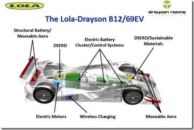 470_Lola-Drayson-7-9-2011-d3-5