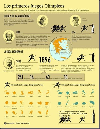infografia juegos olimpicos historia