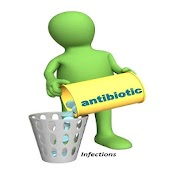 Antibiotics and Infections