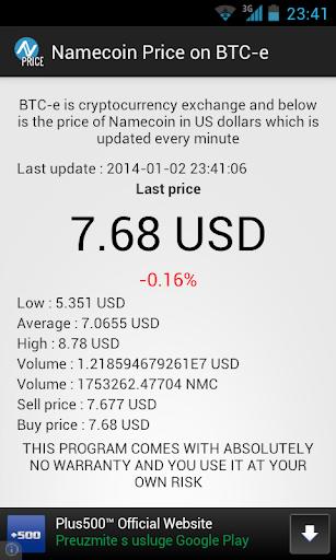 Namecoin Price on BTC-e
