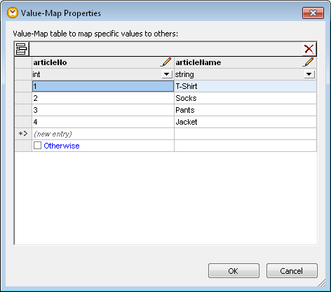 Value-map properties in the data mapping