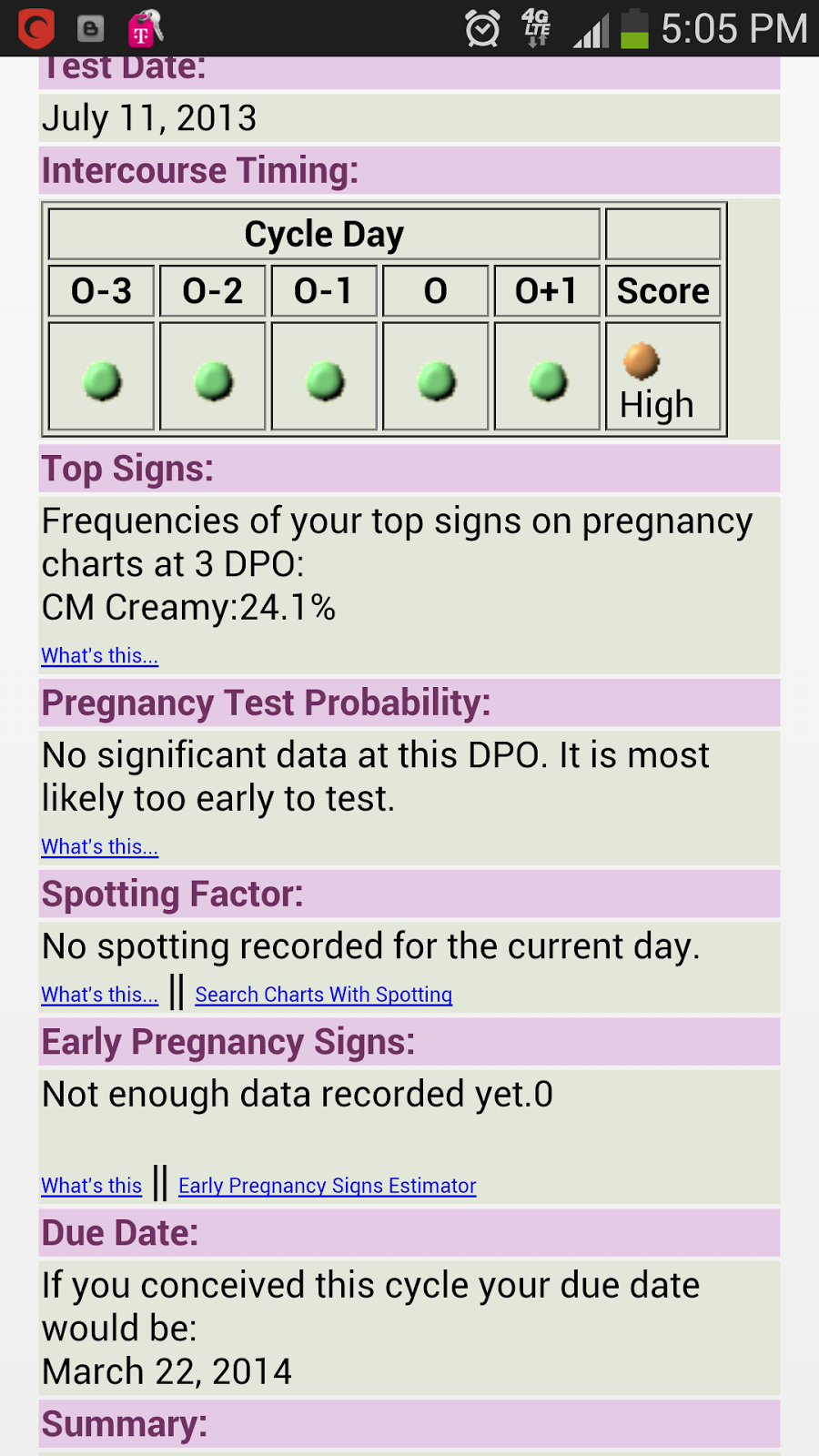 Our 'Miss' Adventures While TTC: CD20-3DPO