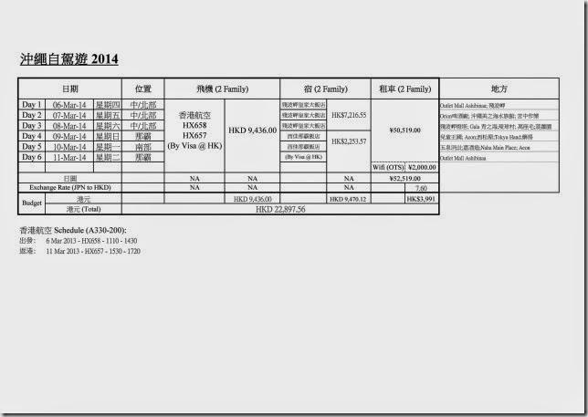 B Schedule