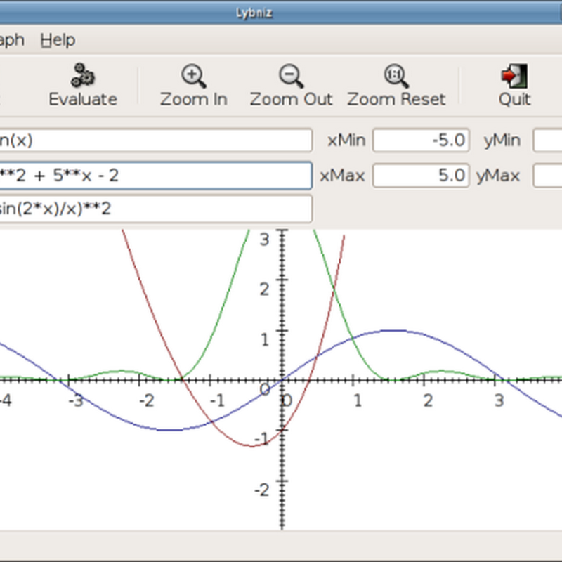 Lybniz is a simple function graph plotter in Python.
