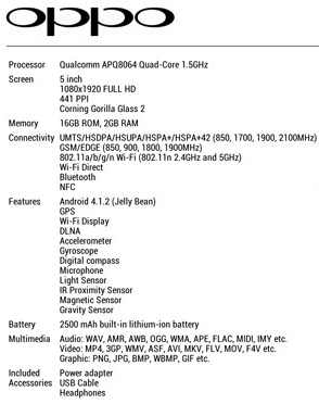 oppo find 5 full specifications sheet