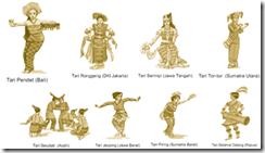 Rangkuman Materi Ips Kelas 5 Bab Menghargai Keanekaragaman Budaya Indonesia Bank Soal Sd