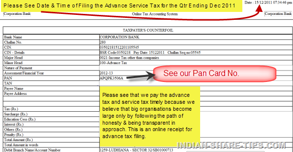 Advance income tax Indian-share-tips.com for qtr ending Dec 2011
