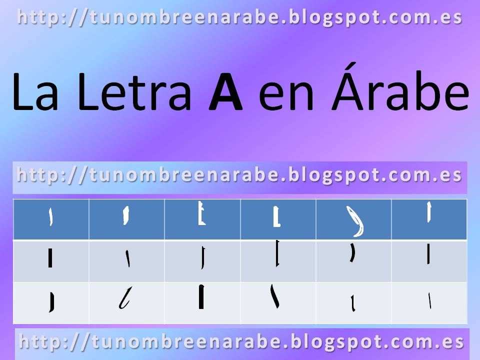 La letra A escrita en árabe para tatuajes