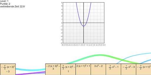 Gleichungen zu Graphen quad.