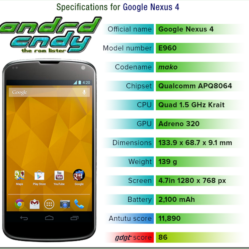 Google Nexus 4 (mako) ROM List