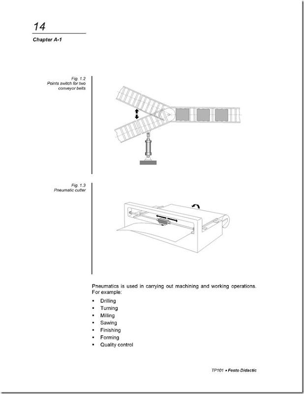 mechanical engineering   1  industrial application of pneumatics
