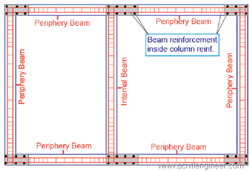 beam, reinforcement, building, construction