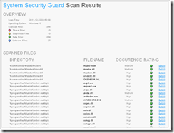 System Security Guard Scan Results