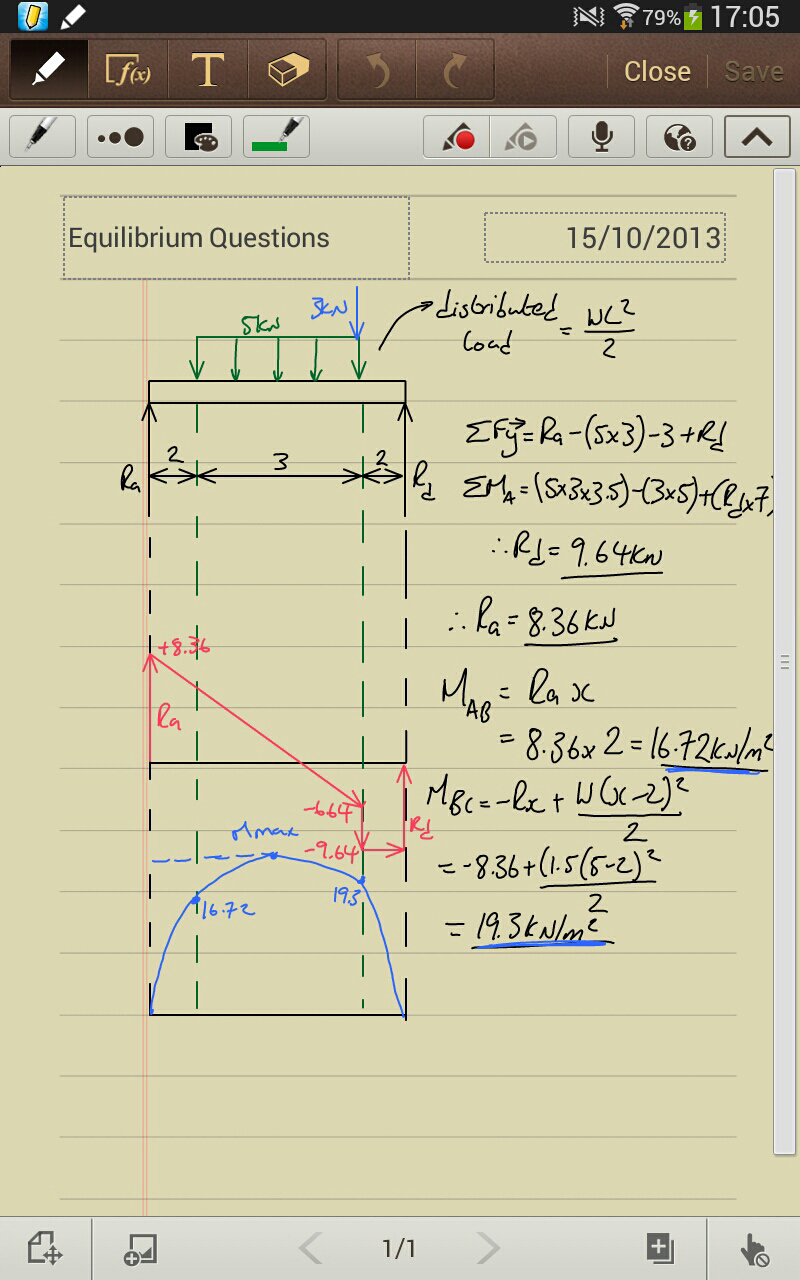 Aeronautical Engineering Help For Students Shear Force Example Draw And Bending Moment Diagrams The Beam Shownin This Is Again Shown In With Moments Diagram Drawn At End From You Can Then Calculate Maximum But