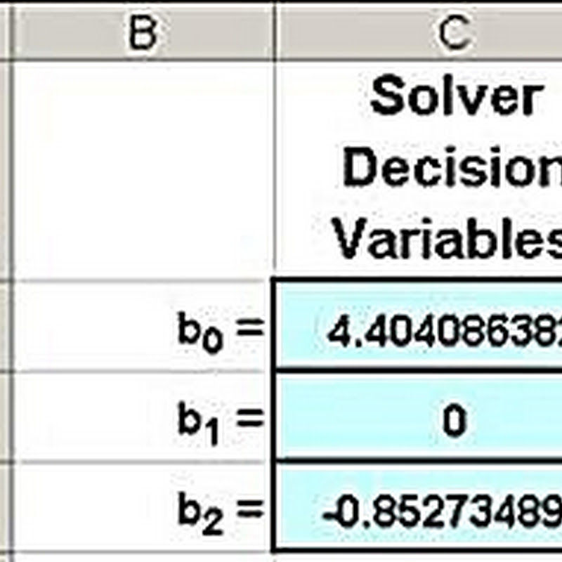 Excel Master Series Blog: Likelihood Ratio Is Better Than