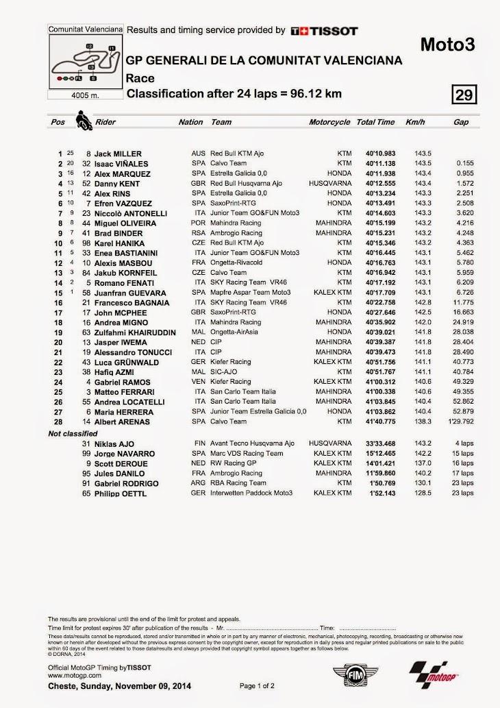 moto3-gara-2014valencia.jpg
