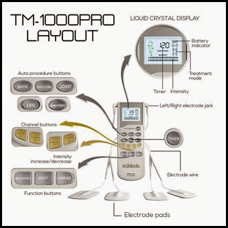 The truMedic Deluxe Tens Unit