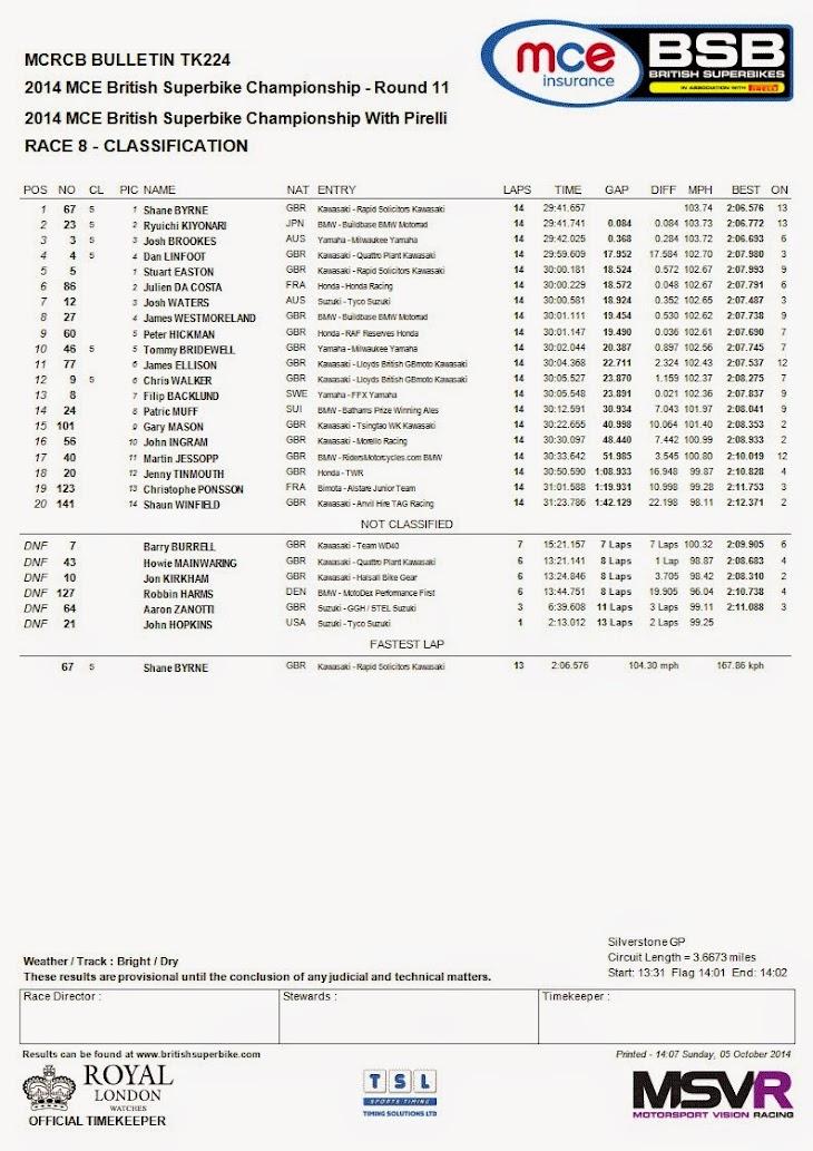 bsb-2014-silverstone-race1.jpg