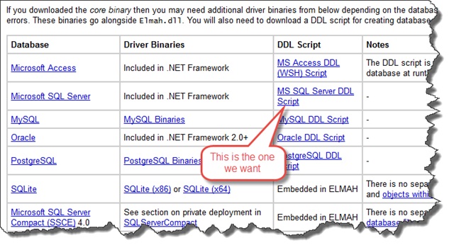 Configuring ELMAH to use SQL Server ~ andyfrench info