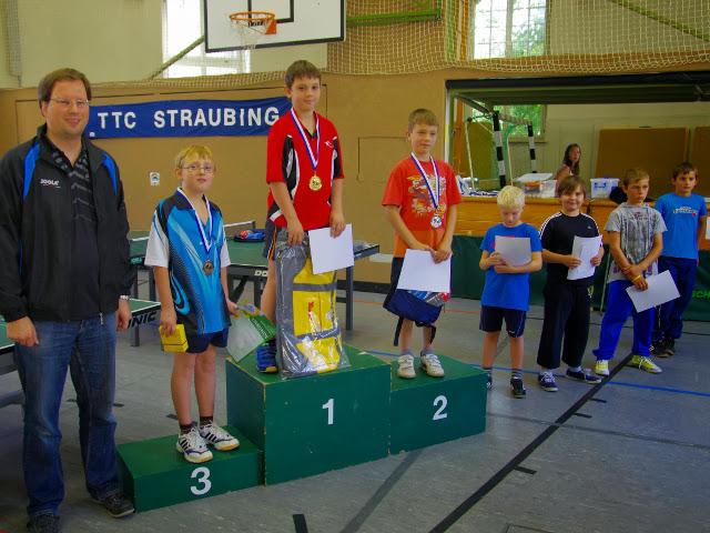 mini-Meisterschaft 2013: Altersklasse 9 bis 10 Jahre