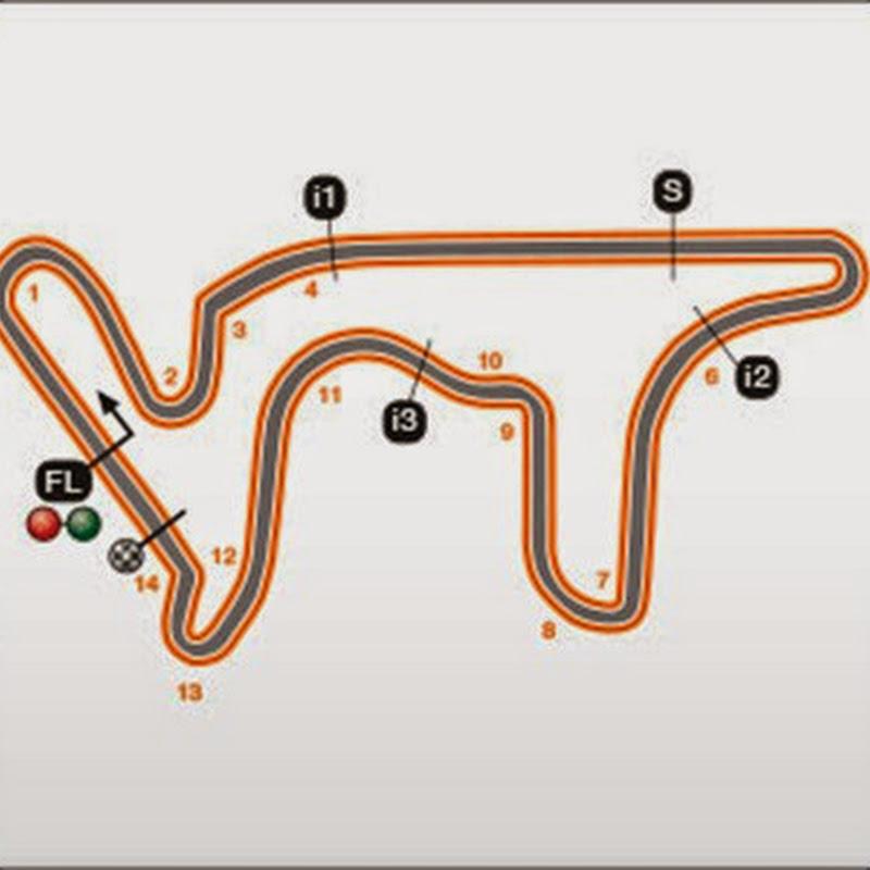 MotoGP: Gran Premio Red Bull de la República Argentina.