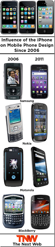 phonedesigncomparo