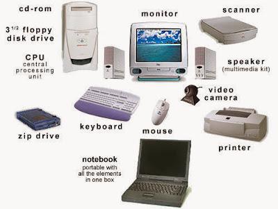 perangkat keras komputer
