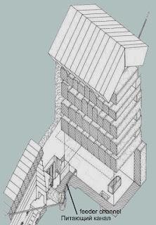 схема резонансного усилителя с питающими каналами - камера   фараона пирамиды хеопса