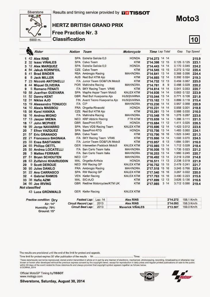 moto3-fp3-2014silverstone .jpg