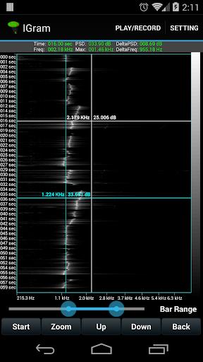 IGram2 Spectrum FFT