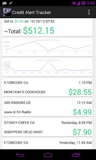 Credit Alert Tracker