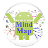 Mind Map Ultimate