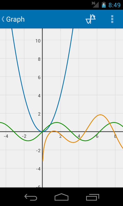 Algeo graphing calculator - screenshot