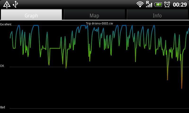 DriSMo - Driving Skill Monitor- screenshot