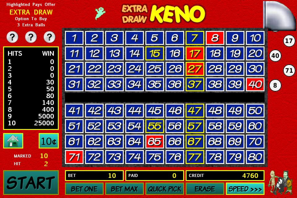 Easy keno strategy