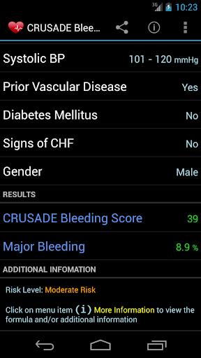 【免費醫療App】CRUSADE Bleeding Score-APP點子