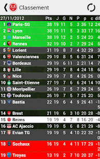 Reims Foot actu (non officiel) - screenshot thumbnail
